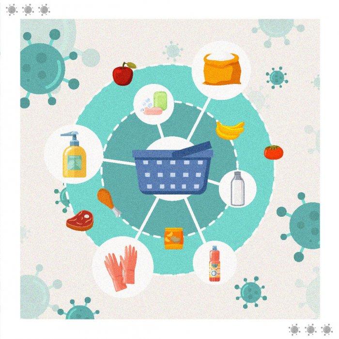 coronavirus habito consumidores